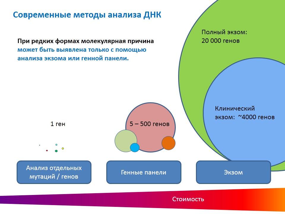 2019-05-14-slaid13-Konovalov