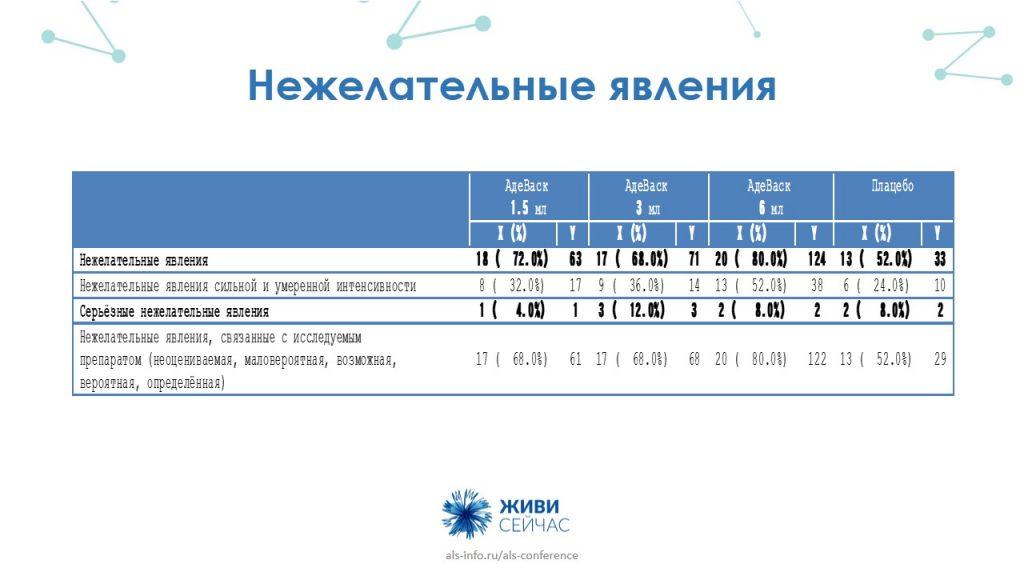 2019-09-10-adevask-5